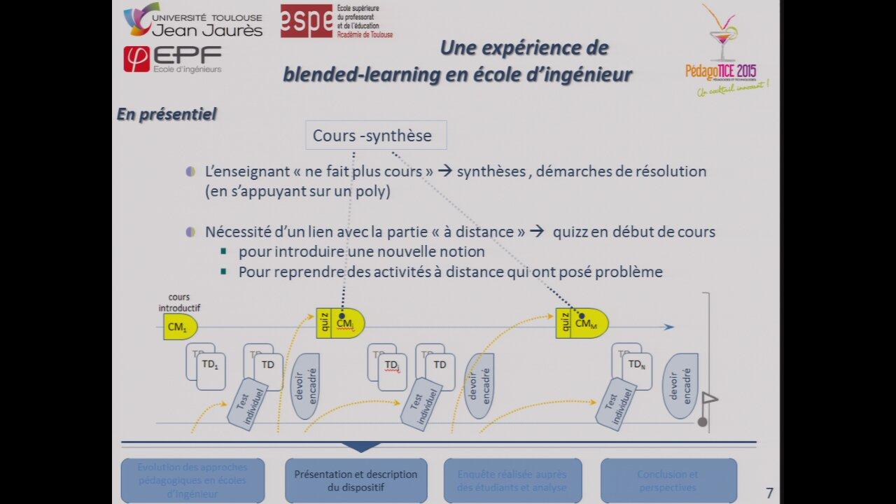 Une experience de blended learning en école d\'ingénieur - MediaServer
